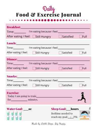 How to Keep a Food Journal