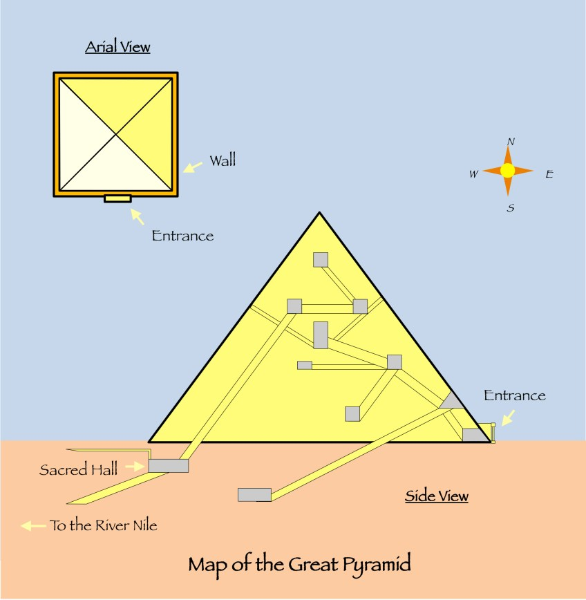 Map of the Great Pyramid