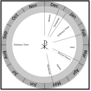 Church Liturgical Calendar