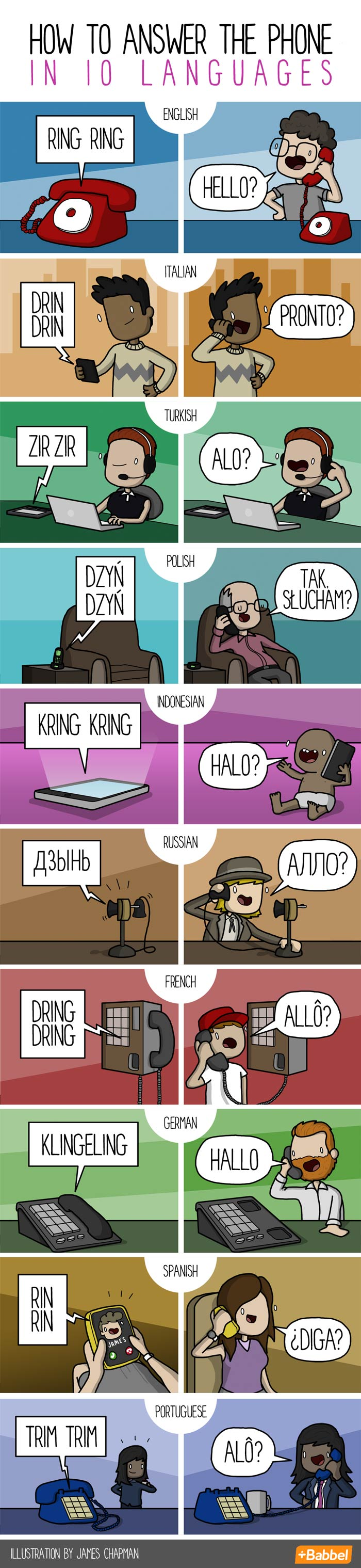How to answer the phone in different languages babbel magazine kristyandbryce Choice Image