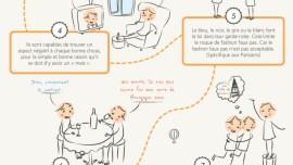 11 vérités sur les Français