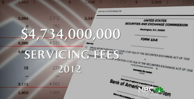 foreclosure_timeline_4_servicing fees photo