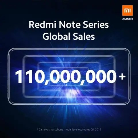 Image result for redmi note series global sales