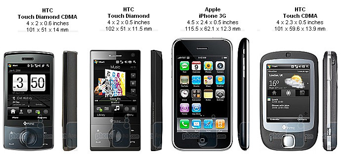2 htc and iphone
