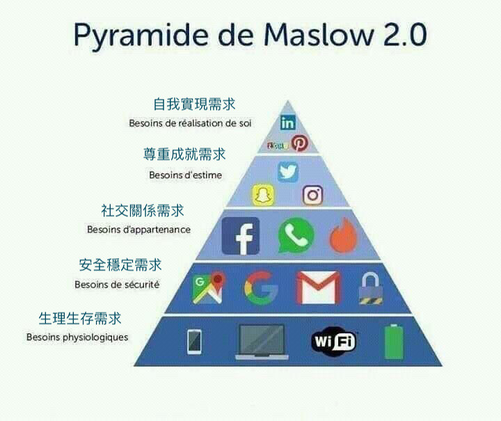 4 maslows-hierarchy-of-needs-2