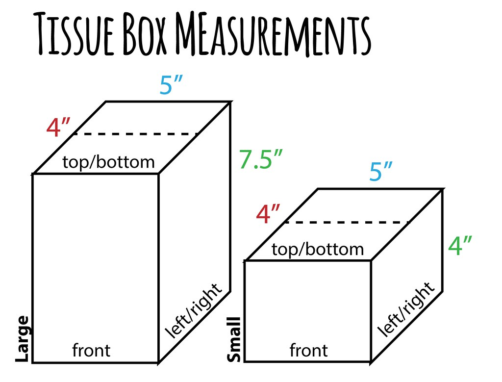 Step 0 Take Measurements Of Box To Cover