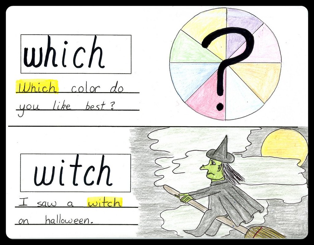 Which Witch Homophone