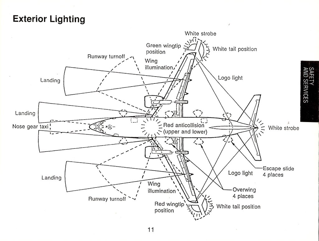 Boeing 737 300 Plan Amp Exterior Lights