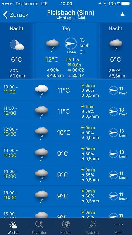 <p>Wetterbereicht sagt: Feucht-Fröhlich!</p>