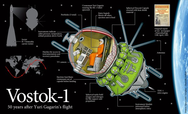 "Vostok 1 "" The first manned spacecraft in space "" USSR, Ar ..."
