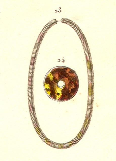 Ålas: Turtle Shell Jewelry/Money