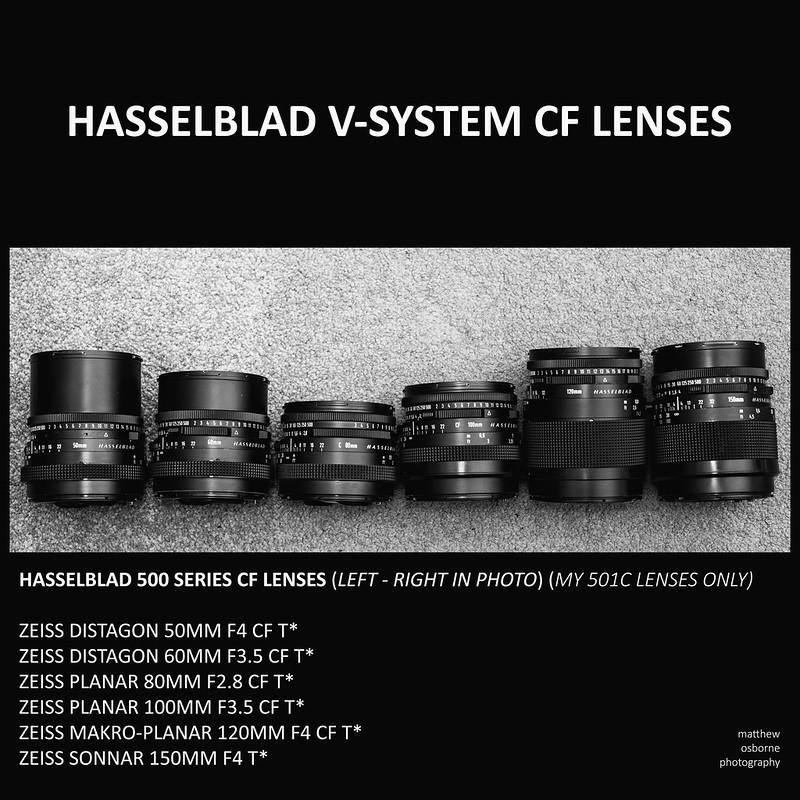 Hasselblad Zeiss Lenses Size Comparison