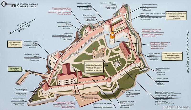 Схема крепости Орешек