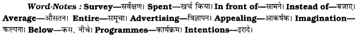 CBSE Class 8 English Composition Based on Verbal Input 14