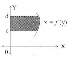 Plus Two Maths Chapter Wise Previous Questions Chapter 8 Application of Integrals 13