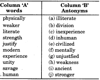 RBSE Class 9 English Grammar Antonyms and Synonyms 6