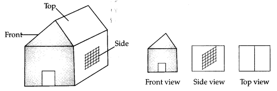 Visualising Solid Shapes Class 7 Notes Maths Chapter 15 8