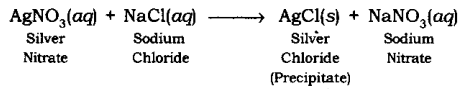 Chemical Reactions and Equations Class 10 Notes Science Chapter 1 1