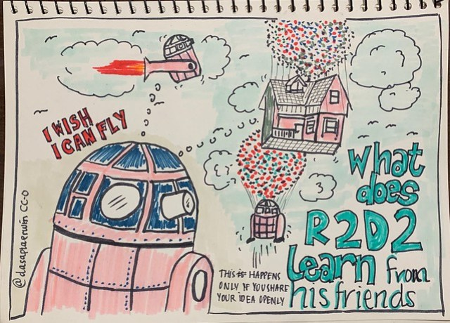 "#sketchnote star wars r2d2 ""what does r2d2 learn from his friends"" This happens only if you share your ideas openly"