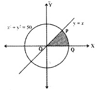 Plus Two Maths Chapter Wise Previous Questions Chapter 8 Application of Integrals 1
