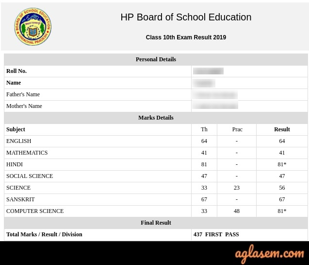 HPBOSE 10th Result 2019 Name Wise