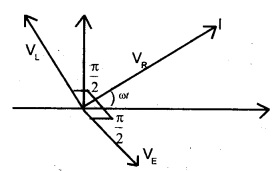 Plus Two Physics Chapter Wise Previous Questions Chapter 7