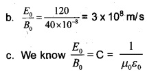 Plus Two Physics Chapter Wise Previous Questions Chapter 8 Electromagnetic Waves 4