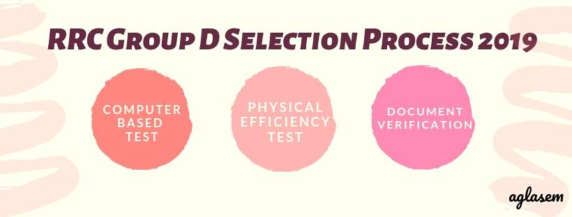RRC Group D Selection Process 2019