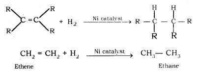 Carbon and its Compounds Class 10 Notes Science Chapter 4 22