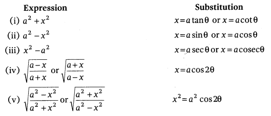 Continuity and Differentiability Class 12 Notes Maths Chapter 5 13