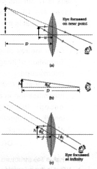 Plus Two Physics Chapter Wise Previous Questions Chapter 9 Ray Optics and Optical Instruments 3