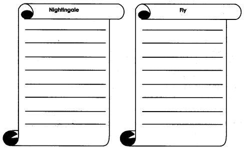 NCERT Solutions for Class 10 English Literature Chapter 7 The Frog and the Nightingale 4