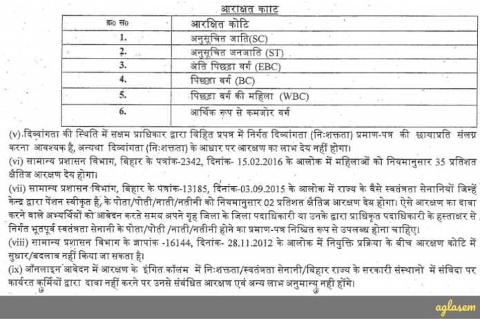 BSTC Result 2019