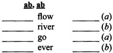 NCERT Solutions for Class 9 English Literature Chapter 6 The Brook 5
