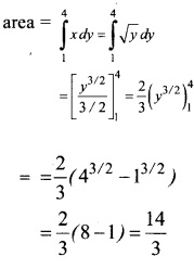 Plus Two Maths Chapter Wise Previous Questions Chapter 8 Application of Integrals 12