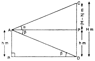 RBSE Solutions for Class 10 Maths Chapter 8 Height and Distance 3Q.5.1