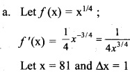 Plus Two Maths Chapter Wise Previous Questions Chapter 6 Application of Derivatives 15
