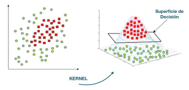 kernel 1