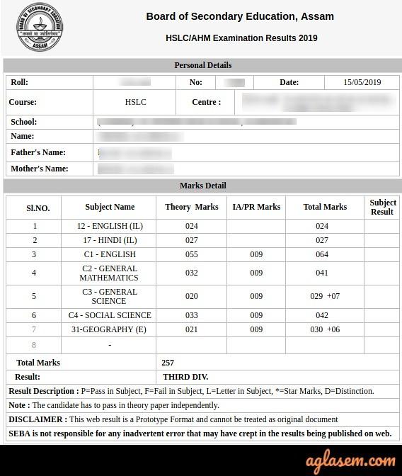 Assam HSLC Name Wise Result
