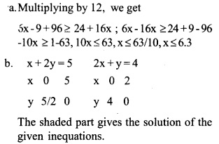 HSSlive Plus One Maths Chapter Wise Questions and Answers Chapter 6 Linear Inequalities 12