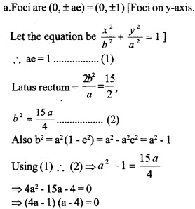 HSSlive Plus One Maths Chapter Wise Questions and Answers Chapter 11 Conic Sections 20