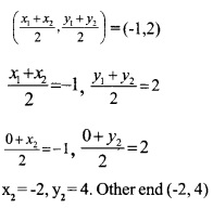 HSSlive Plus One Maths Chapter Wise Questions and Answers Chapter 11 Conic Sections 1
