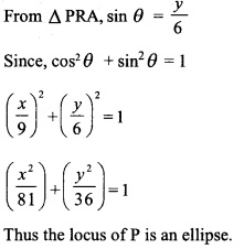 HSSlive Plus One Maths Chapter Wise Questions and Answers Chapter 11 Conic Sections 30