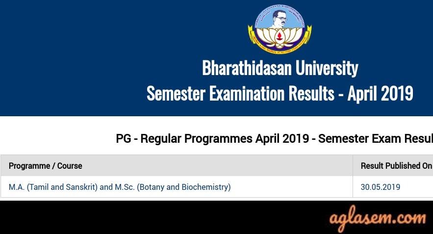 Bharathidasan University (BDU) Result List