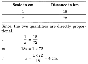 NCERT Solutions for Class 8 Maths Chapter 13 Direct and Inverse Proportions Q8