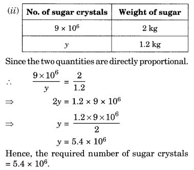 NCERT Solutions for Class 8 Maths Chapter 13 Direct and Inverse Proportions Q7.1