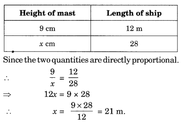 NCERT Solutions for Class 8 Maths Chapter 13 Direct and Inverse Proportions Q6.1