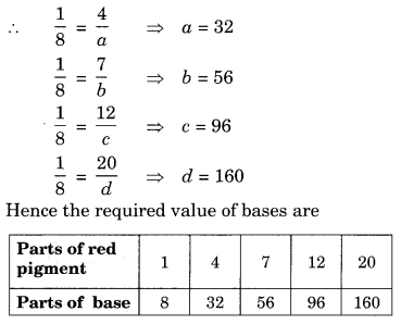 NCERT Solutions for Class 8 Maths Chapter 13 Direct and Inverse Proportions Q2.1
