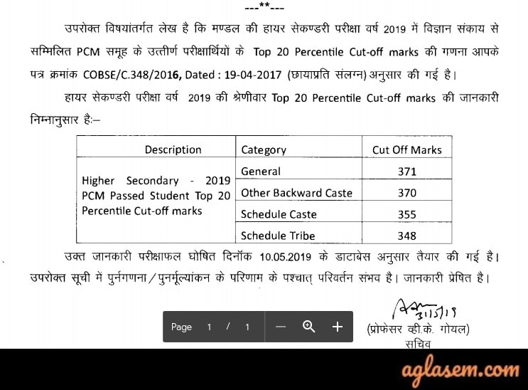 CGBSE 10th Supplementary Result 2019