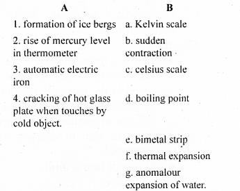 KSEEB Solutions for Class 8 Science Chapter 15 Heat v
